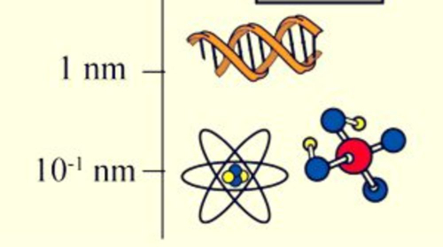 que es un nanometro